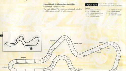 Scalextric Track Layout - Kyalami