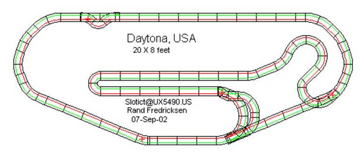 Scalextric Track Layouts Tracker 2000
