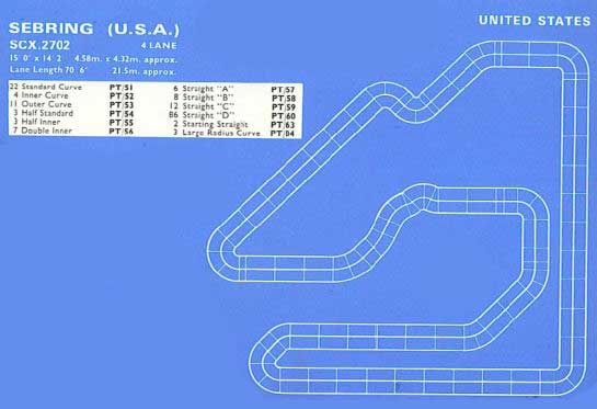Scalextric Track Plans - Sebring